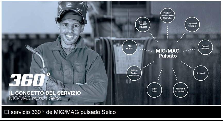 MIGMAG_SELCO